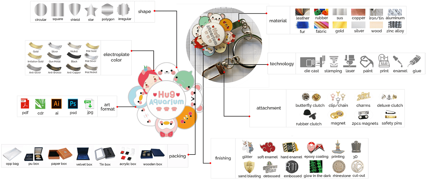 manufacturer of promotional gifts